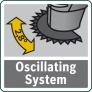[Oscillating System]