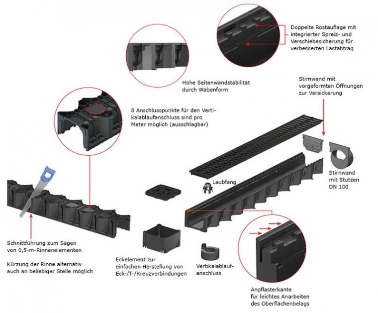 aco hexaline 2 0 entw sserungsrinne inkl metallrost. Black Bedroom Furniture Sets. Home Design Ideas
