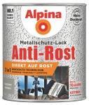 Anti-Rost Metallschutz-Lack