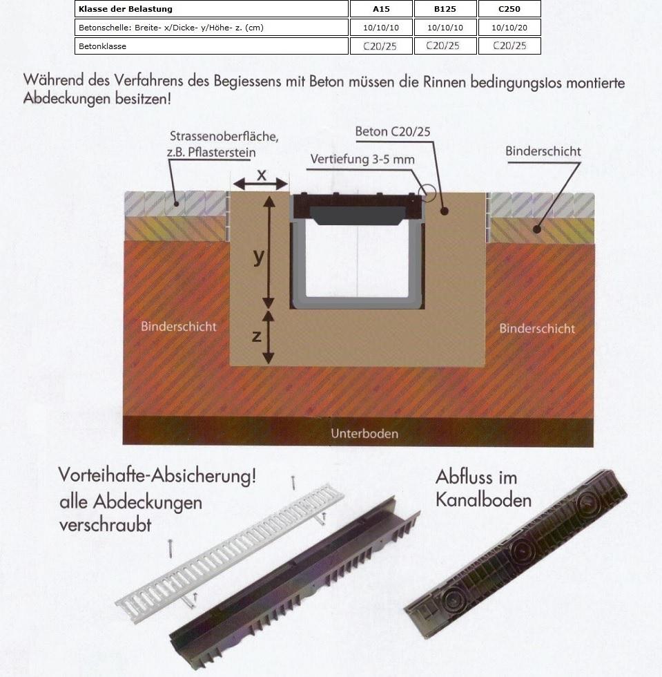 Bielbet Einlaufkasten 330x130x280mm Rinnenhöhe 5,5 cm Stegrost Stahl Klasse A
