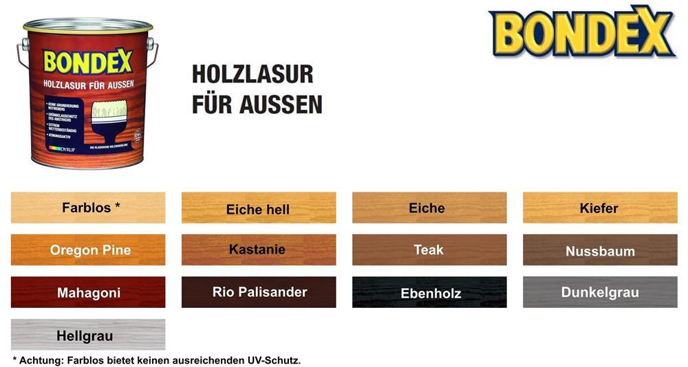 Alle Ebenholz-Seiten
