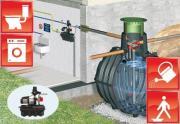 GRAF Carat-Paket Haus-ECO-Plus 13000 L Set begehbar