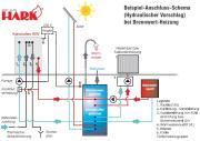 Hark Paket 2 Anschlusszubehör Wasserwärmetauscher