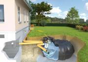 Rewatec Garten-Komplettanlage Basic mit Flachtank NEO 1.500 L