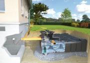 Rewatec Garten-Komplettanlage Basic mit Flachtank F-LINE 1.500 L