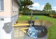 Rewatec Garten-Komplettanlage Premium mit Flachtank NEO 7.100 L