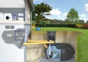 Rewatec Haus-Komplettanlage Diver mit Flachtank NEO 1.500 L