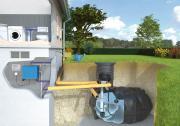 Rewatec Haus-Komplettanlage McRain mit Flachtank NEO 1.500 L