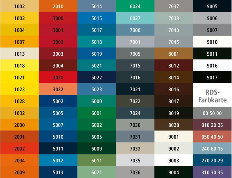 Remmers Deckfarbe In Ihrem Wunschfarbton 25 Liter